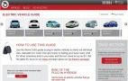 Electric-Car Guide, State-By-State Specifics From Sierra Club