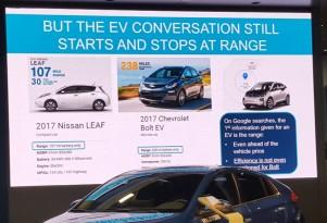 Electric-car MPGe as important as range, Hyundai Ioniq maker suggests