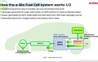 Nissan proposes ethanol for future fuel cell cars, to avoid hydrogen fueling