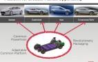 Tesla's IPO Presentation Reveals Future Product Plans
