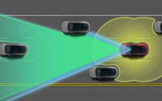 Tesla Autopilot probe widens to include the SEC: Can Musk's secret plan fix this?