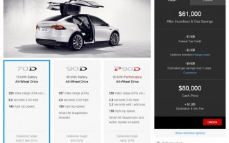 Tesla Model X: Now Starting At Just $80,000