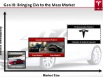 Tesla presentation slide from June, 2012 outlining 'Gen 3' platform variants