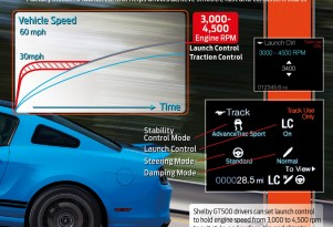 The 2013 Shelby GT500's launch control system, explained.