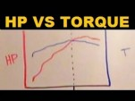 The difference between horsepower and torque