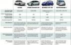 Sierra Club Weighs In On Plug-In Cars, With Humor