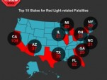 Top ten states for red light-related fatalities (2009)