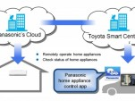 Toyota and Panasonic in-car home monitoring system
