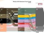 Greenhouse Gases & Where They Really Come From: Infographic