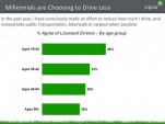 Zipcar-funded study on Millennials and technology, February 2013